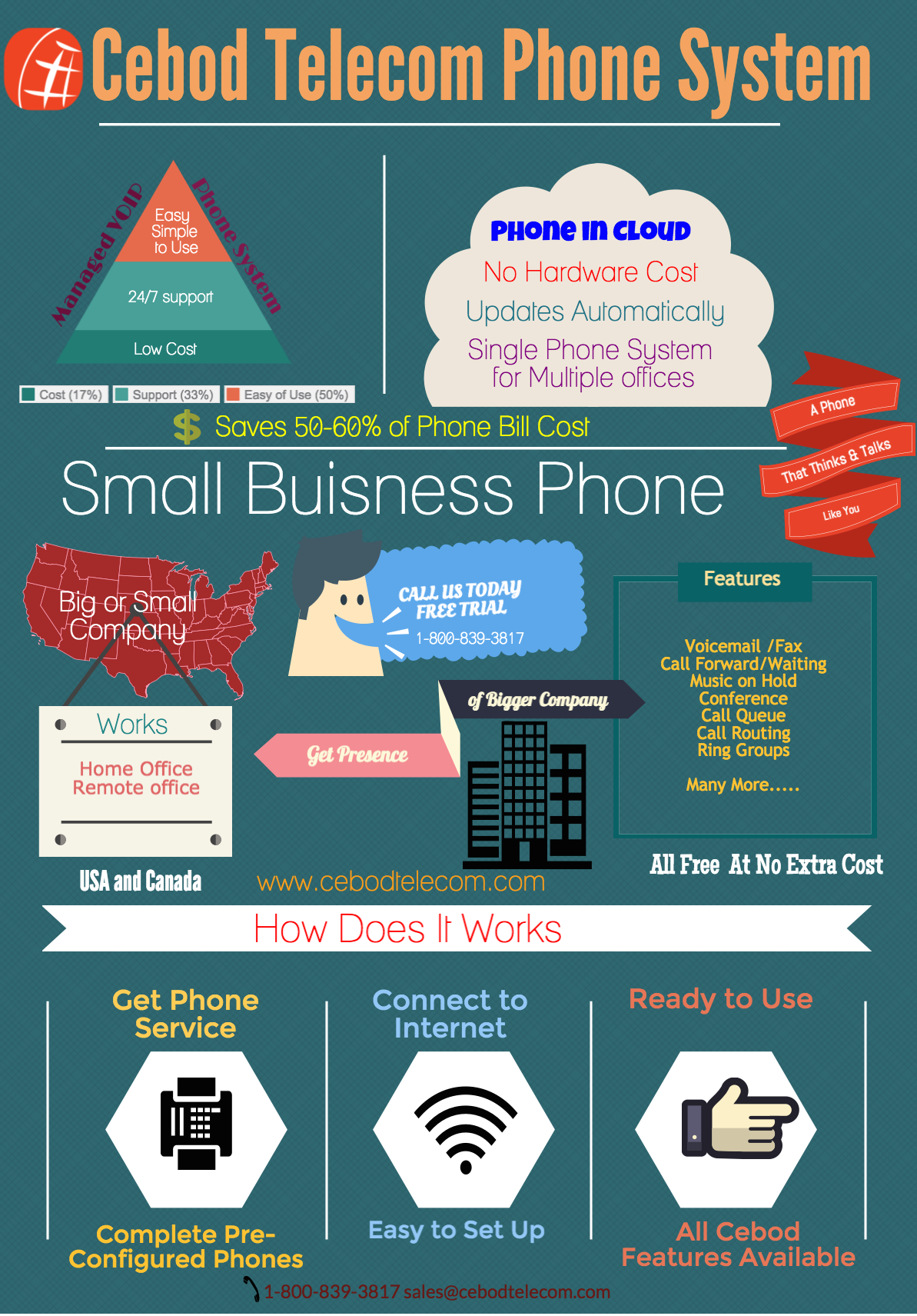 Small Buisness Managed Cloud Phone System