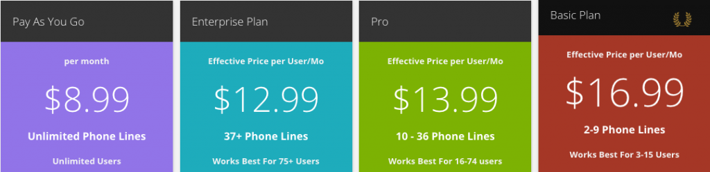 Best Pricing for Phone Service