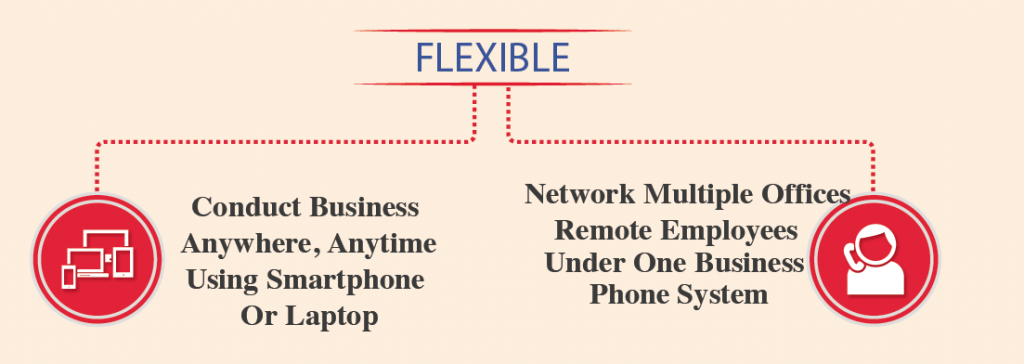 multiple office business phone system