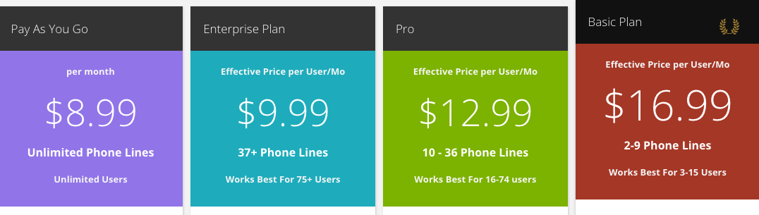 Plans And Pricing To Meet Your Company Needs Get All Inclusive Features At No Extra Cost