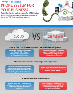 compare cloud phone system and traditional phone system